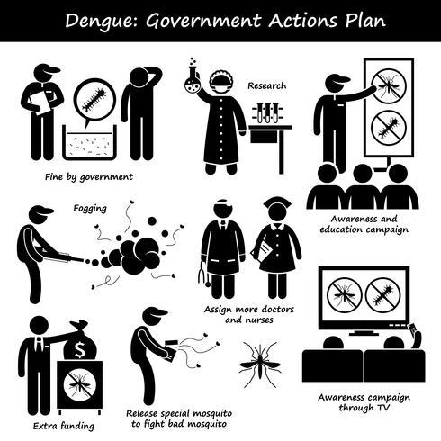 Plan d'action gouvernemental contre la fièvre dengue contre les icônes de pictogramme de bonhomme allumette Aedes Mosquito. vecteur