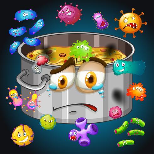 Nourriture pourrie en pot et bactéries vecteur