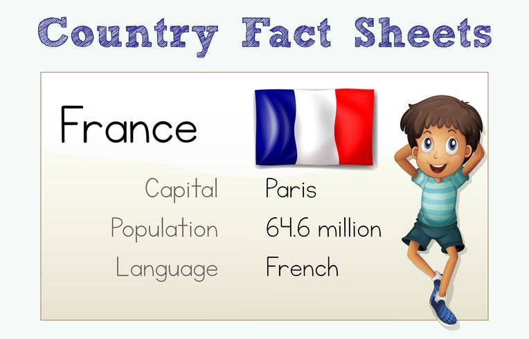 Fiche pays pour la France vecteur