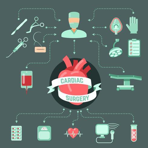 Concept de design de chirurgie vecteur