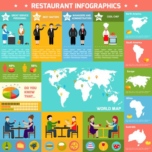 Jeu d'infographie de restaurant vecteur