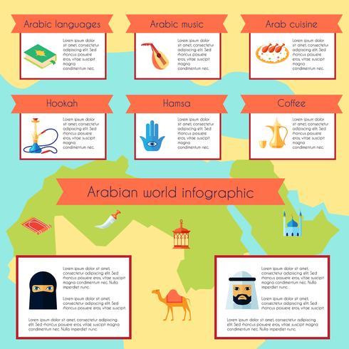 Jeu d'infographie de la culture arabe vecteur