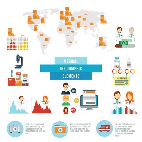 Éléments infographiques de faits de données médicales vecteur