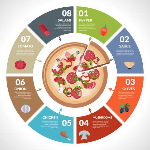 Jeu d'infographie Pizzeria vecteur