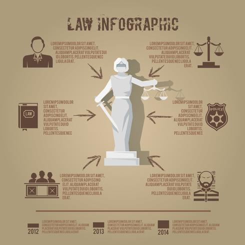 Affiche d'icônes droit infographie symboles vecteur