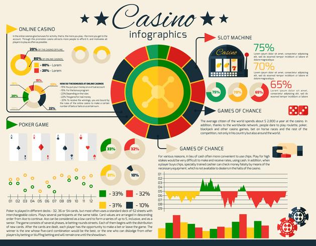 Ensemble d'infographie de casino vecteur