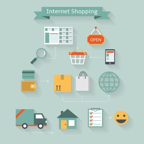 Concept de shopping sur Internet vecteur