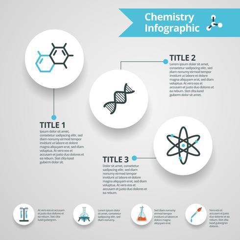 Set d'infographie chimie vecteur