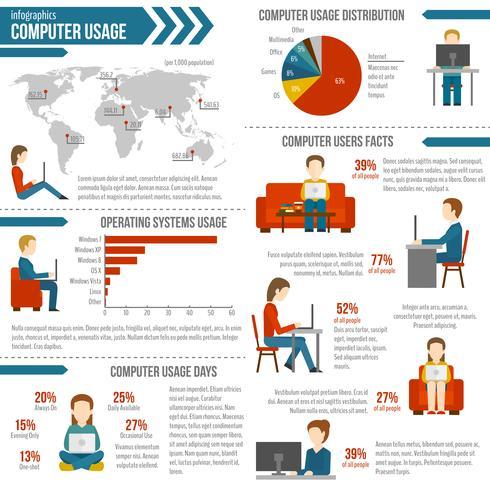 Infographie sur l'utilisation de l'ordinateur vecteur
