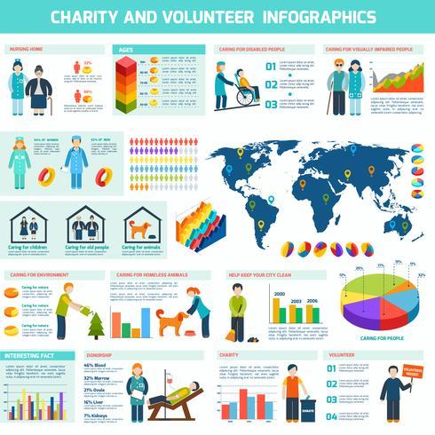 Ensemble d'infographie volontaire vecteur