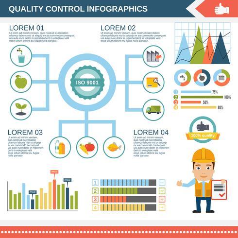 Infographie de contrôle de qualité vecteur