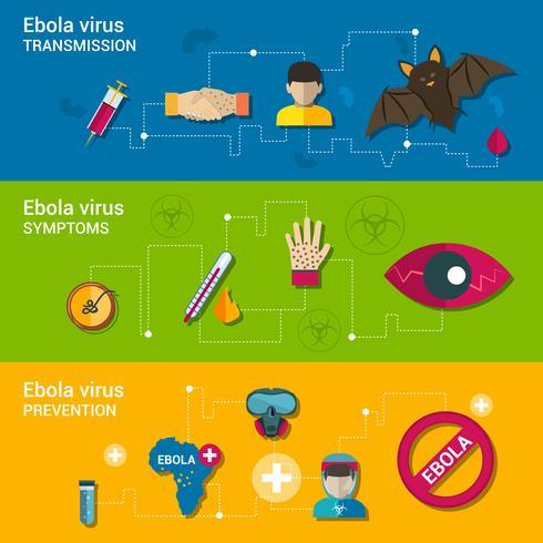Bannières plates du virus Ebola vecteur