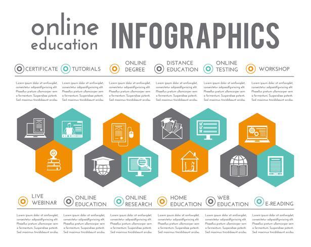 Infographie de l'éducation en ligne vecteur