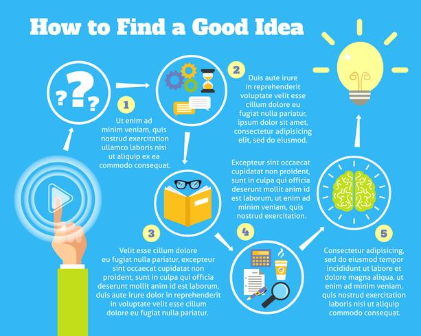 Trouver un processus d'idée vecteur