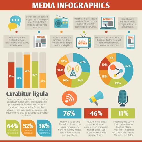 Infographie des médias vecteur
