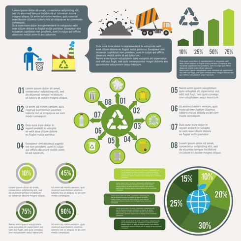 Infographie sur le recyclage des ordures vecteur