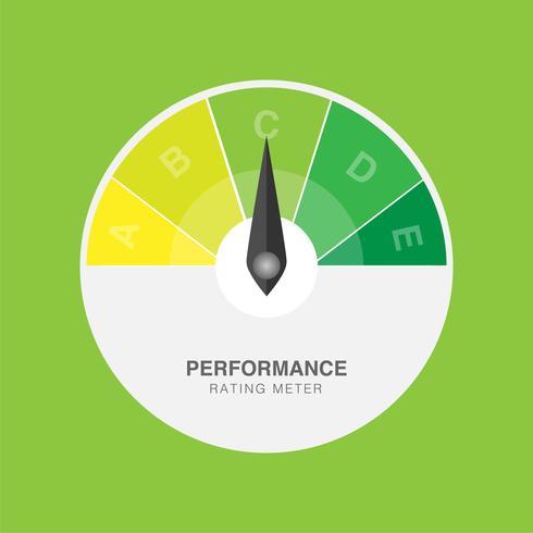 Performance metre rating Illustration vectorielle créative de la jauge de satisfaction client. vecteur