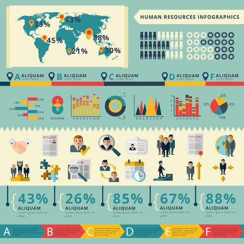 Présentation du rapport infographique sur les ressources humaines vecteur