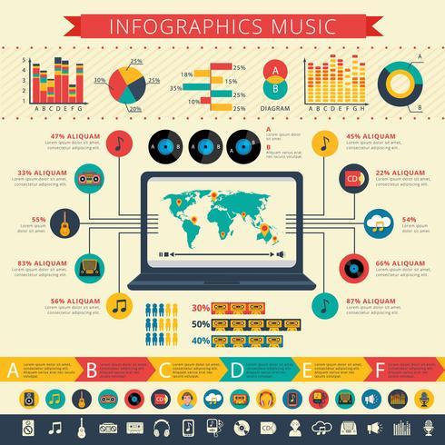 Présentation infographique de la musique nostalgique vecteur