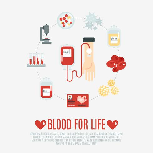 Concept de don de sang vecteur