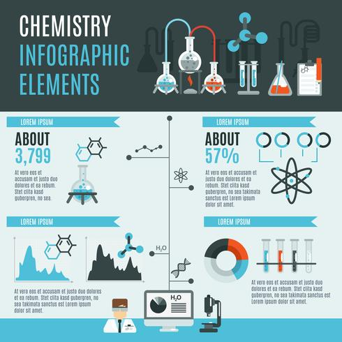Set d'infographie chimie vecteur