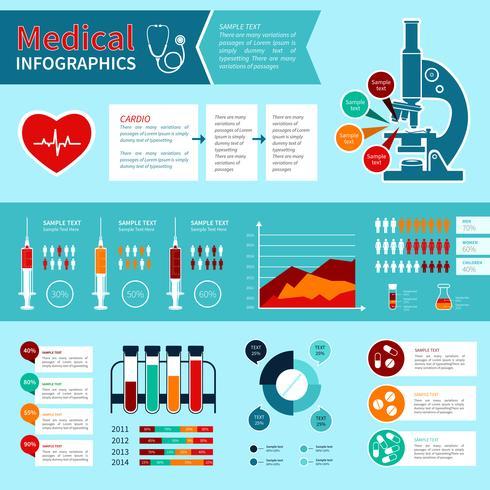 Infographie médicale plate vecteur