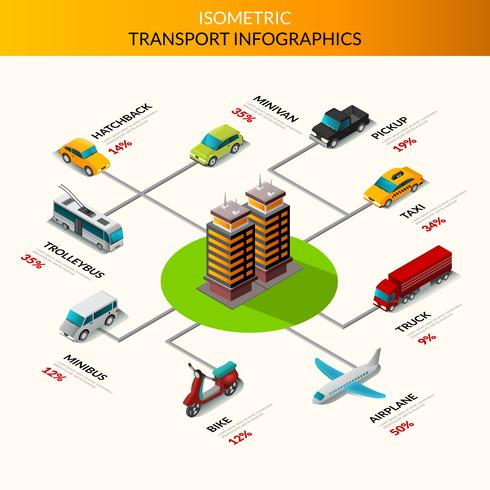 Infographie de transport isométrique vecteur