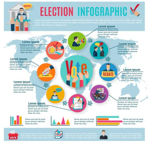 Ensemble d'infographie électorale vecteur