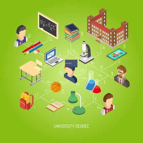 Affiche de concept isométrique de lycée vecteur