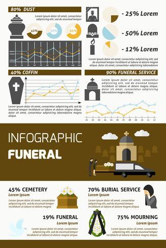 Set d'infographie funéraire vecteur