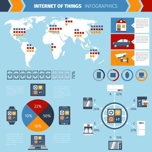 Tableau infographie Internet des objets vecteur