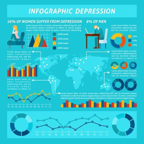 Ensemble d'infographie de stress et de dépression vecteur