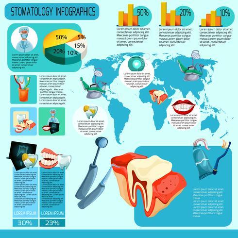 Set d'infographie stomatologie vecteur