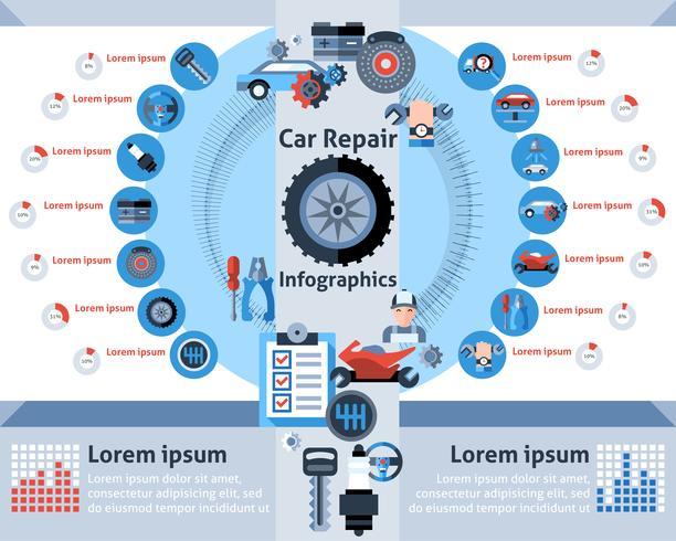 Kit d'infographie de réparation de voiture vecteur