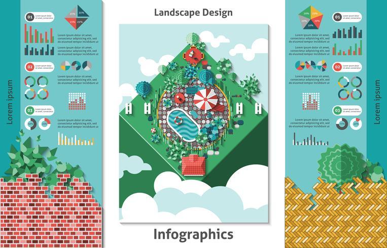Infographie de conception de paysage vecteur