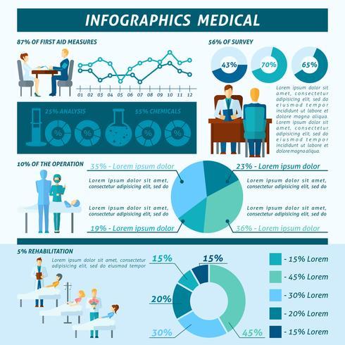 Docteur Infographie Set vecteur