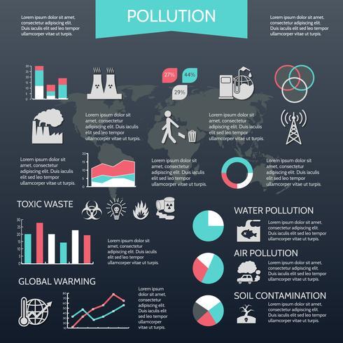 Jeu d'infographie de pollution vecteur