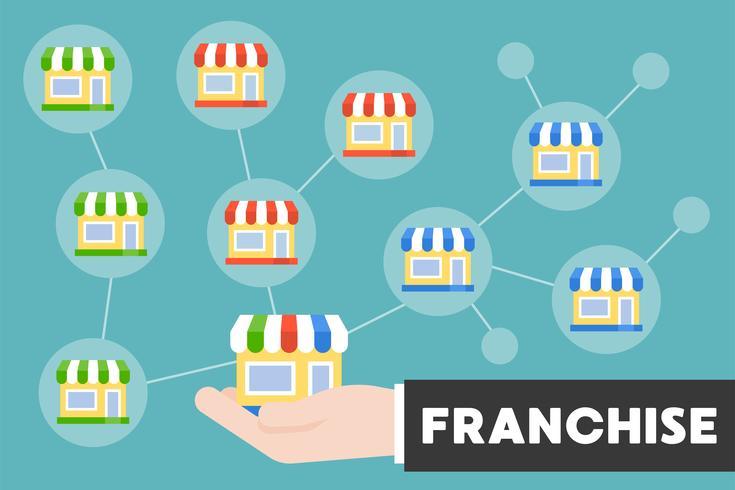 Icône de main et de magasin avec branches, franchise ou magasin vecteur