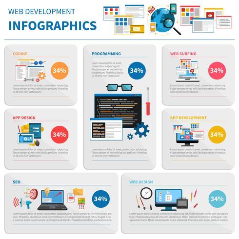 Développement infographique vecteur