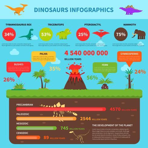 Ensemble d'infographie de dinosaures vecteur