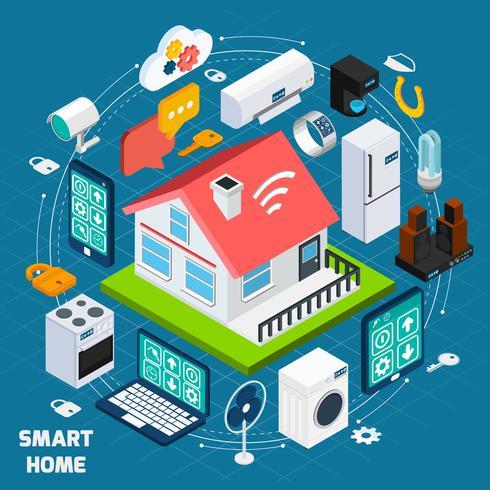 Bannière de concept isométrique Smart home iot vecteur