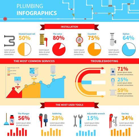 Jeu d'infographie de plomberie vecteur