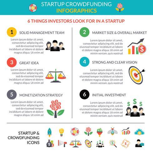 Affiche de mise en page infographique de crowdfunding démarrage entreprise vecteur