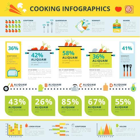 Affiche informative d'infographie de cuisine saine à la maison vecteur