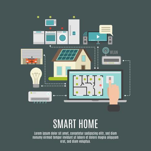 Affiche d'icône plate maison intelligente iot vecteur