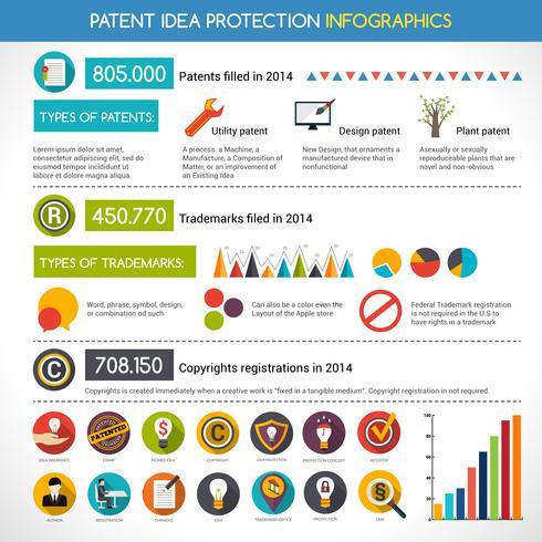 Infographie de protection des idées de brevets vecteur