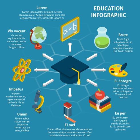 Education isométrique infographique vecteur