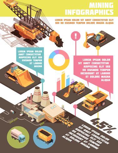Affiche infographique de l'industrie minière vecteur