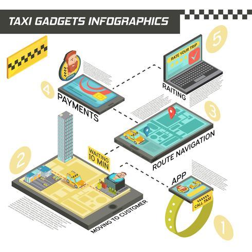 Service de taxi dans les gadgets infographie isométrique vecteur