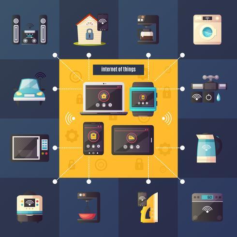 Affiche de composition rétro d'Internet des objets vecteur